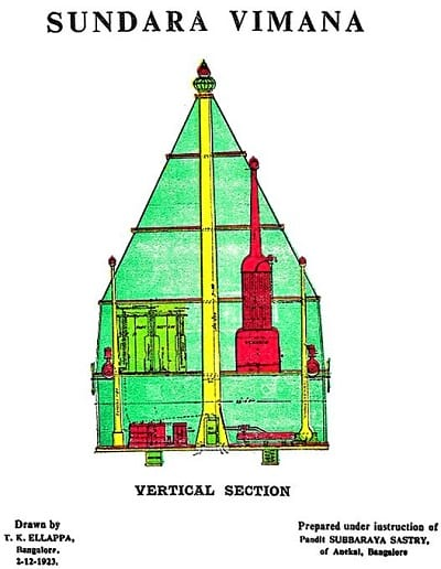 Section of Sundara Vimana