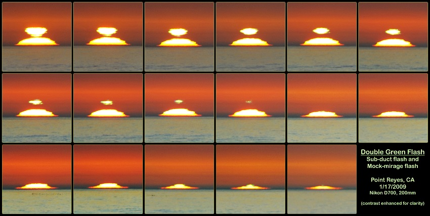 The sequence of the green flash.